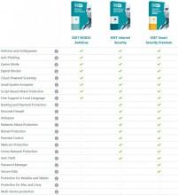 jual antivirus ESET NOD32 murah di tangerang