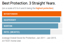 bitdefender antivirus plus di makassar