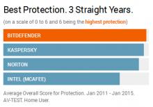 bitdefender antivirus plus murah di depok